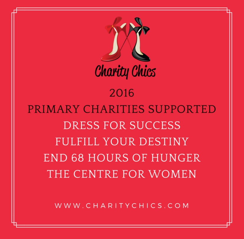 Charities we Support for 2016